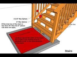 deck stair railing construction deck stair railing plans free