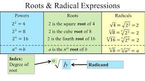 worksheet 612792 simplifying radicals with variables worksheet