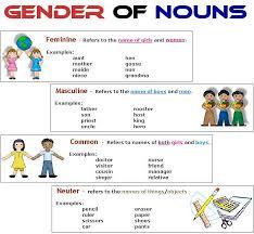 english grammar nouns u2013 شبكة أطلس