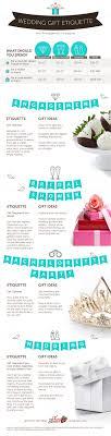 wedding gift registry ideas ideas wedding gift etiquette for best gift inspirations