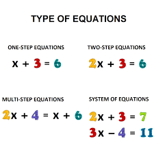 different ypes of equations free math worksheets