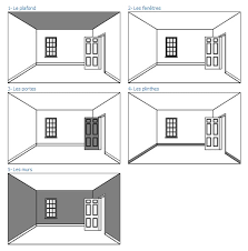 comment agrandir sa chambre comment repeindre une agrandir en peinture evtod homewreckr co