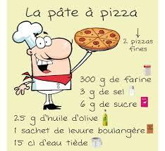 recette de cuisine panneau humour déco cuisine recette pâte à pizza