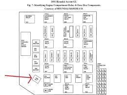 hyundai fuse diagram more information pertaining to 2000 hyundai