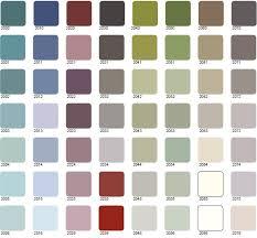 nuancier peinture chambre davaus nuancier peinture couleur avec des idées