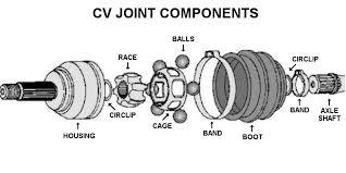 exle cv for first job first big volt repair 61k speak ev electric car forums
