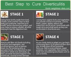 diverticulitis diet food and drinks to avoid u2013 q u0026a