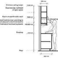 Standard Kitchen Wall Cabinet Height Kitchen Wall Cabinet Height Natashainanutshell Com