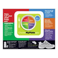 usda myplate handouts nutrition handouts for myplate