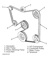 diagram i need a diagram to put the serpentine belt back on my