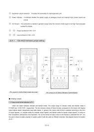 контроллеры фирмы fatek fbs series programmable controller manual