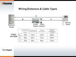 bticino wiring diagram diagram wiring diagrams for diy car repairs