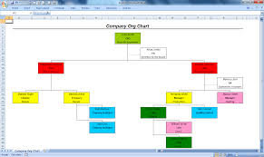 Organization Flow Chart Template Excel Officehelp Macro 00051 Organization Chart Maker For