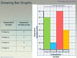 how to draw a bar graph animation gcse science spec by