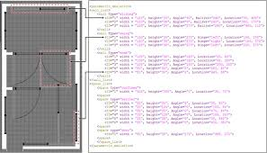 xml pattern space ml view of vip emulator research image