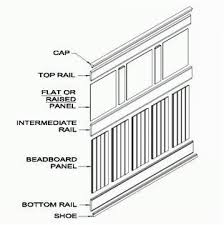Wainscot Kit Wainscoting Kit Two Tiered Wainscot Panels Classic Cottage 4