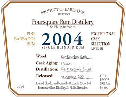 White Oak Rum On A Table Stalking The Ttb Upcoming U S Rum Releases From Lemon Hart