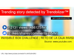 Challenge Reto Invisible Box Challenge Reto De La Caja Invisible
