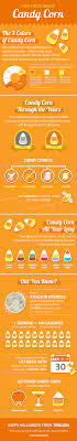 facts about corn daily infographic