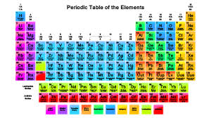 periodic table large size free periodic table wallpaper