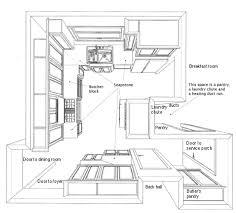 kitchen layout design ideas catchy kitchen design layout ideas and small kitchen layouts