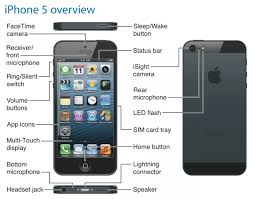 download the official iphone 5 user guide iclarified