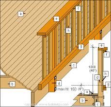 Deck Handrail A Deck Side Rail