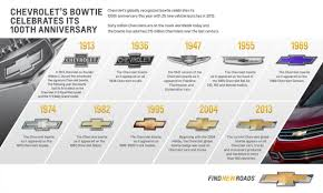 trace the 100 year evolution of chevrolet s bowtie logo and the