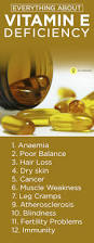 vitamin e is a micro nutrient that the body needs for proper