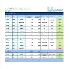 weekly status report template excel weekly status report template cs weekly status report free