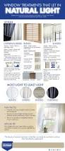 window treatments infographic window interiors and decorating