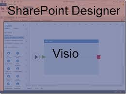 sharepoint designer introducing the new visual designer microsoft sharepoint