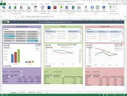 Exles Of Dashboards In Excel by Financial Dashboard Excel Template 28 Images Financial