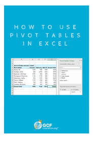 Spreadsheets For Dummies Free 1858 Best Technology Images On Pinterest Digital Citizenship
