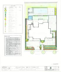 Waterscape Floor Plan Landscape Design Process Tri Scape Landscaping Landscape