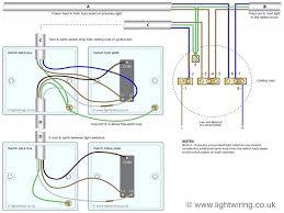 power feed via light how to wire a light switch u2013 puzzle bobble com