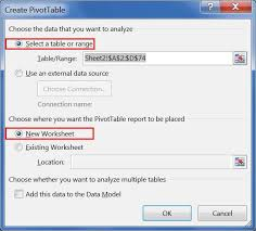 before you create a pivot table it is important to excel file mangement pivot tables