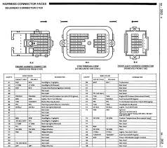 68 camaro fuse box diagram 2001 camaro fuse box diagram u2022 sewacar co