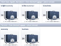 frontier baggage fees 55 alaska air luggage carry on luggage size requirements and rules
