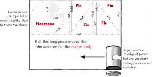 sparksrocketry curiosityhacked learning wiki github