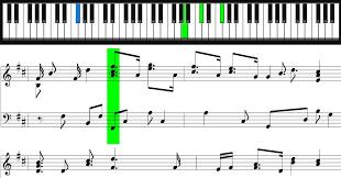 tutorial piano canon canon rock jerry c piano sheet 31 youtube