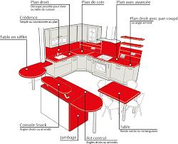 table cuisine sur mesure ilot cuisine avec table 14 formopan le sur mesure modern aatl