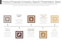 product company search presentation ideas powerpoint