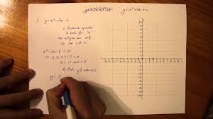 sketching parabolas using factorisation youtube