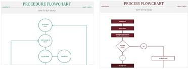 Flow Chart Template Excel The Best Flowchart Templates For Microsoft Office