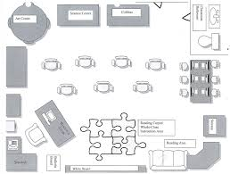 erin scott professional portfolio ideal classroom floor plan
