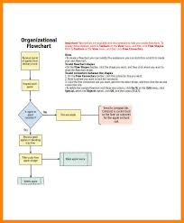 Organization Flow Chart Template Excel Chart Template Emails Sle