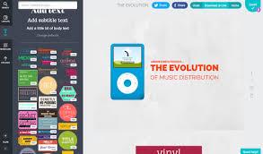 powerpoint alternatives the best presentation software in 2017