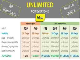 idea plans idea rs 149 plan revised to offer 1gb data per day and unlimited