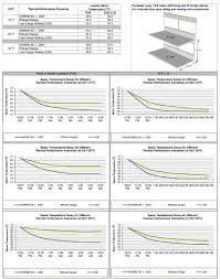 step 1 load minimization architectural elements u0026 building